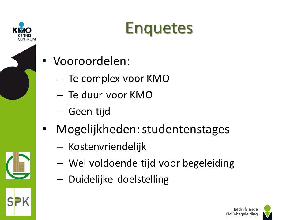 Enquetes Vooroordelen: Mogelijkheden: studentenstages