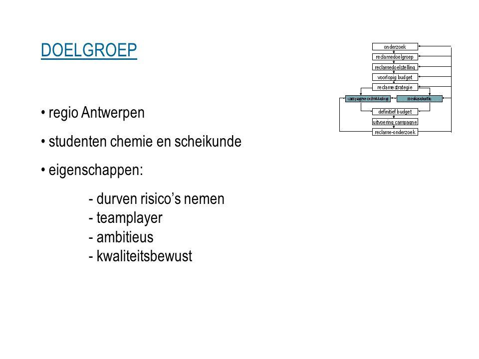 DOELGROEP regio Antwerpen studenten chemie en scheikunde