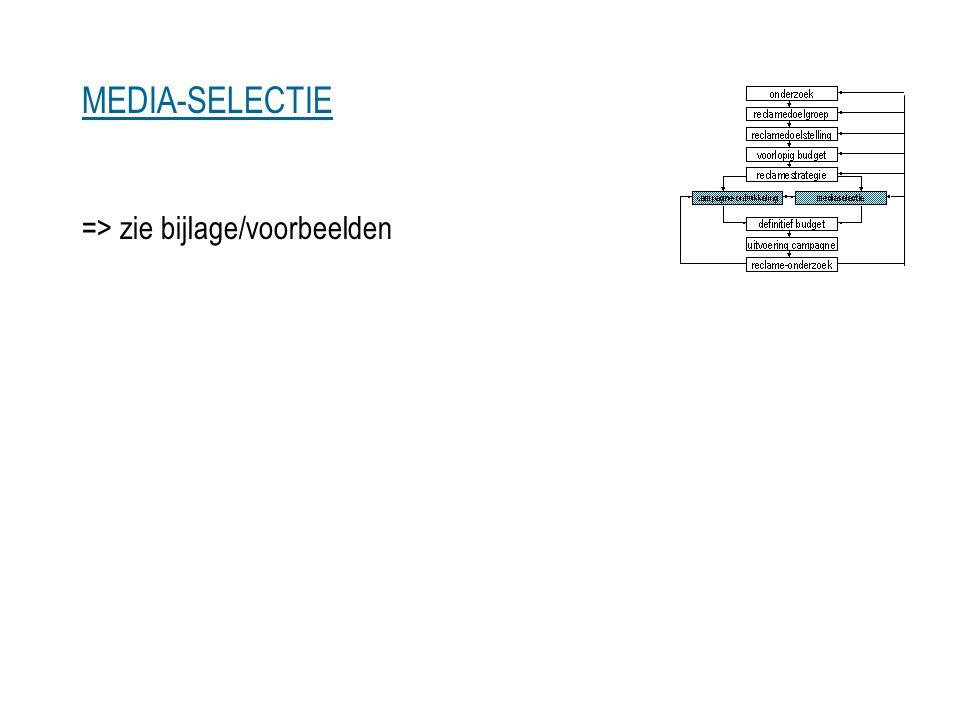 MEDIA-SELECTIE => zie bijlage/voorbeelden