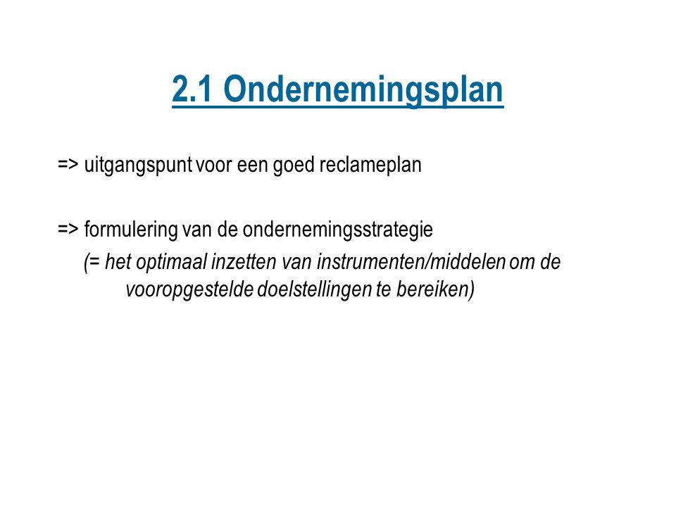 2.1 Ondernemingsplan => uitgangspunt voor een goed reclameplan