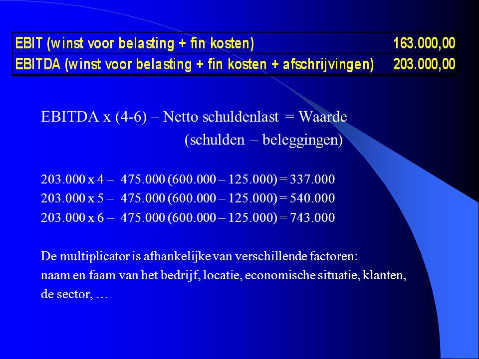 EBITDA x (4-6) – Netto schuldenlast = Waarde (schulden – beleggingen)