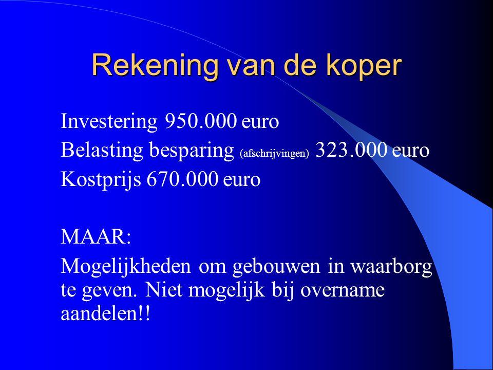 Rekening van de koper Investering 950.000 euro