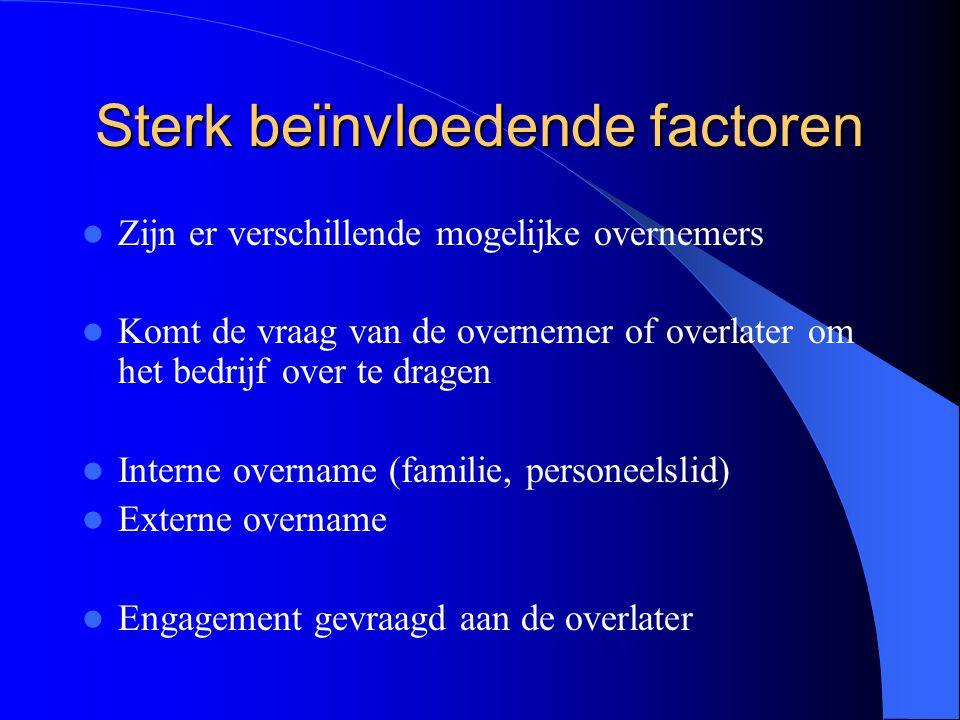 Sterk beïnvloedende factoren
