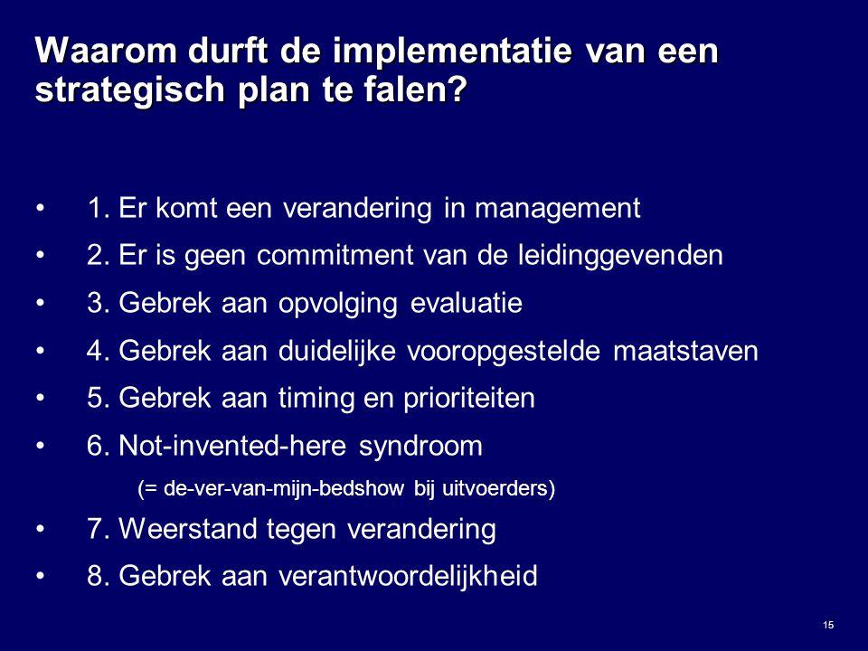 Waarom durft de implementatie van een strategisch plan te falen