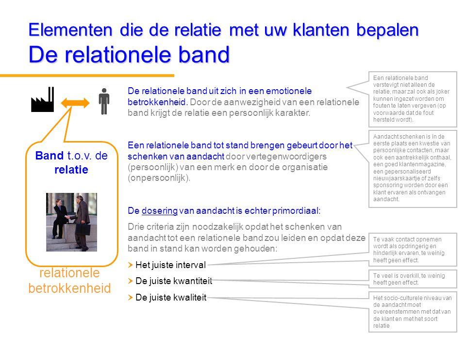 Elementen die de relatie met uw klanten bepalen De relationele band
