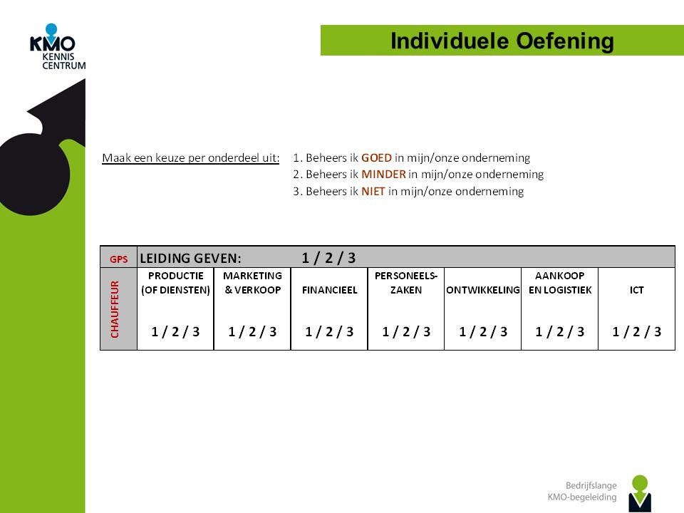 Individuele Oefening 2 bijbehorende documenten: projectverloop PLATO™-1300 en netwerkactiviteiten voorjaar 2008.