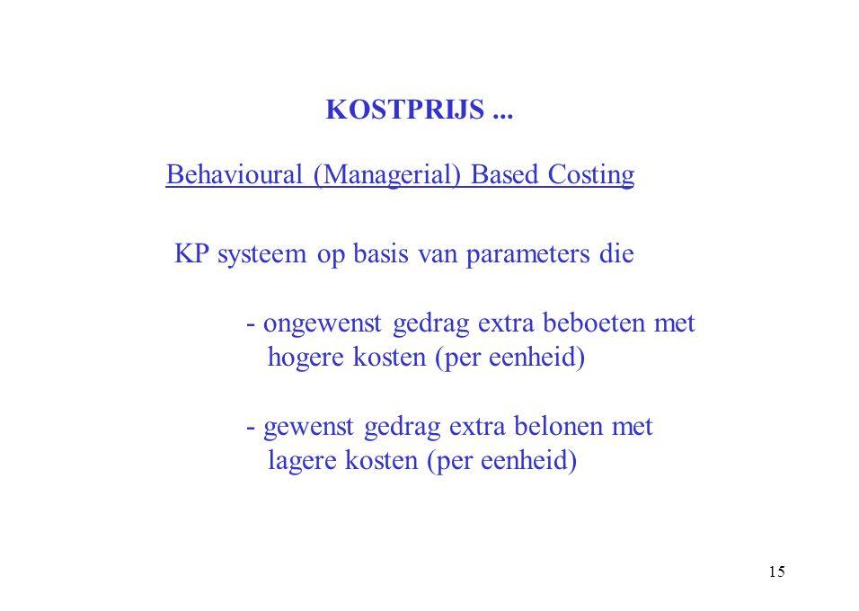 KOSTPRIJS ... Behavioural (Managerial) Based Costing. KP systeem op basis van parameters die. - ongewenst gedrag extra beboeten met.