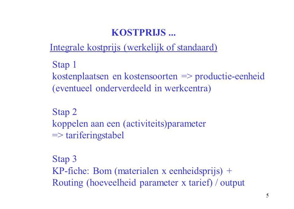 KOSTPRIJS ... Integrale kostprijs (werkelijk of standaard) Stap 1. kostenplaatsen en kostensoorten => productie-eenheid.