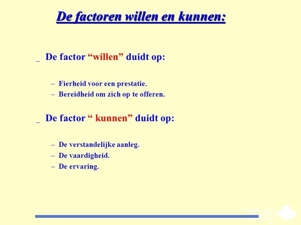 De factoren willen en kunnen: