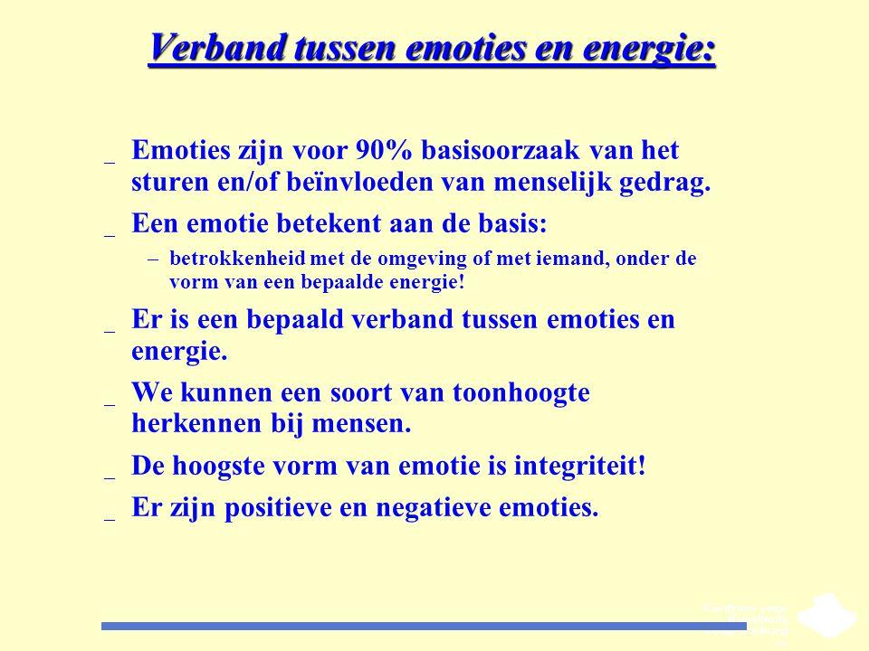 Verband tussen emoties en energie: