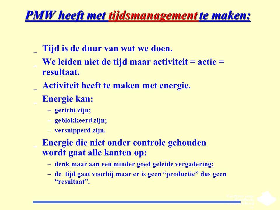 PMW heeft met tijdsmanagement te maken: