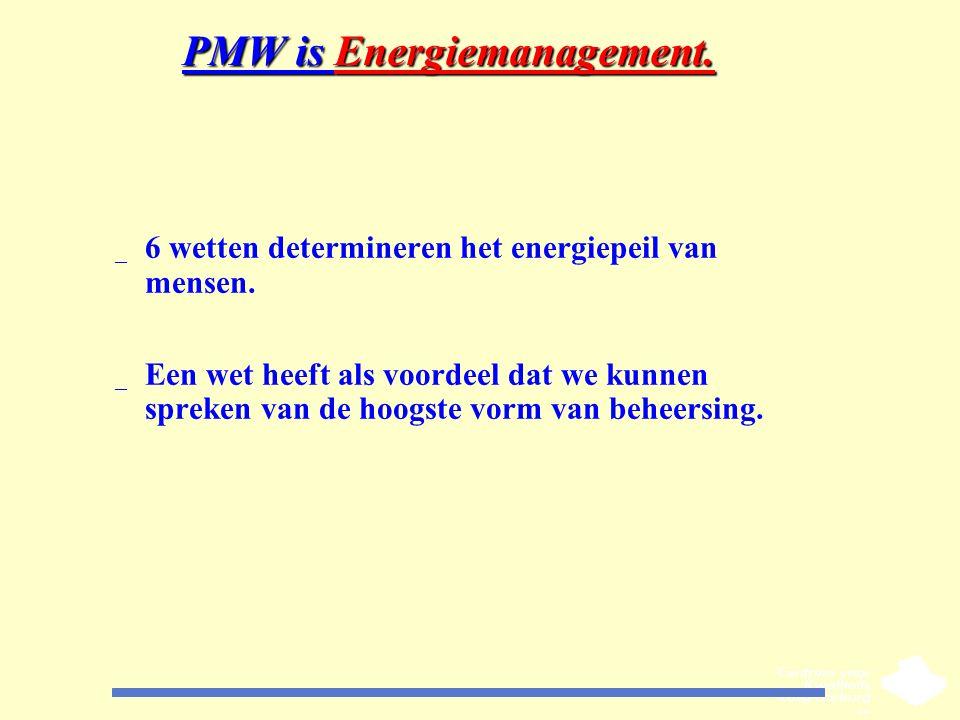 PMW is Energiemanagement.