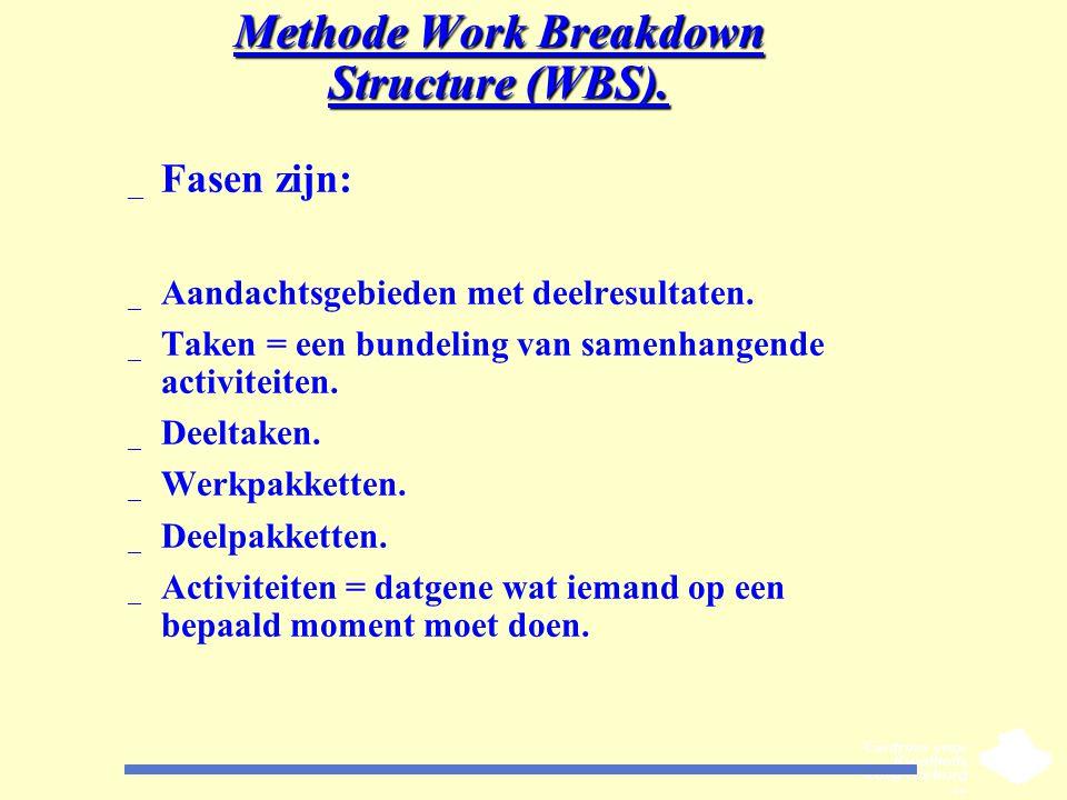 Methode Work Breakdown Structure (WBS).