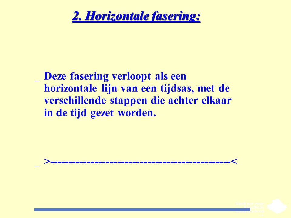 2. Horizontale fasering:
