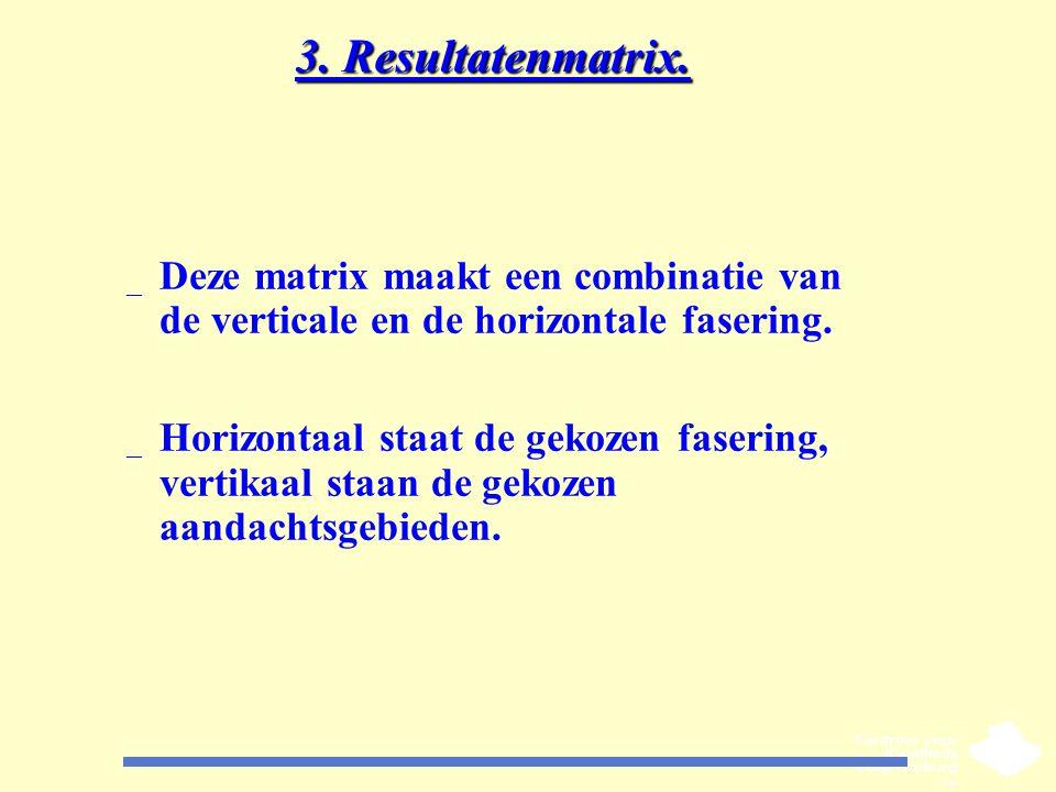 3. Resultatenmatrix. Deze matrix maakt een combinatie van de verticale en de horizontale fasering.
