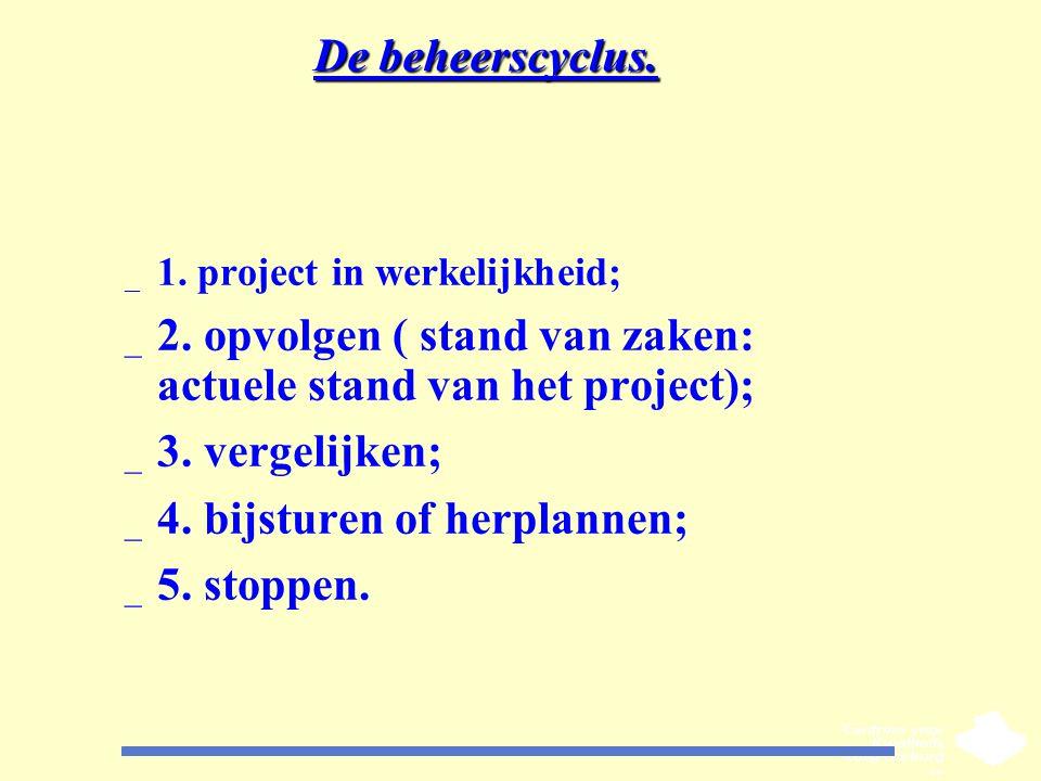 2. opvolgen ( stand van zaken: actuele stand van het project);