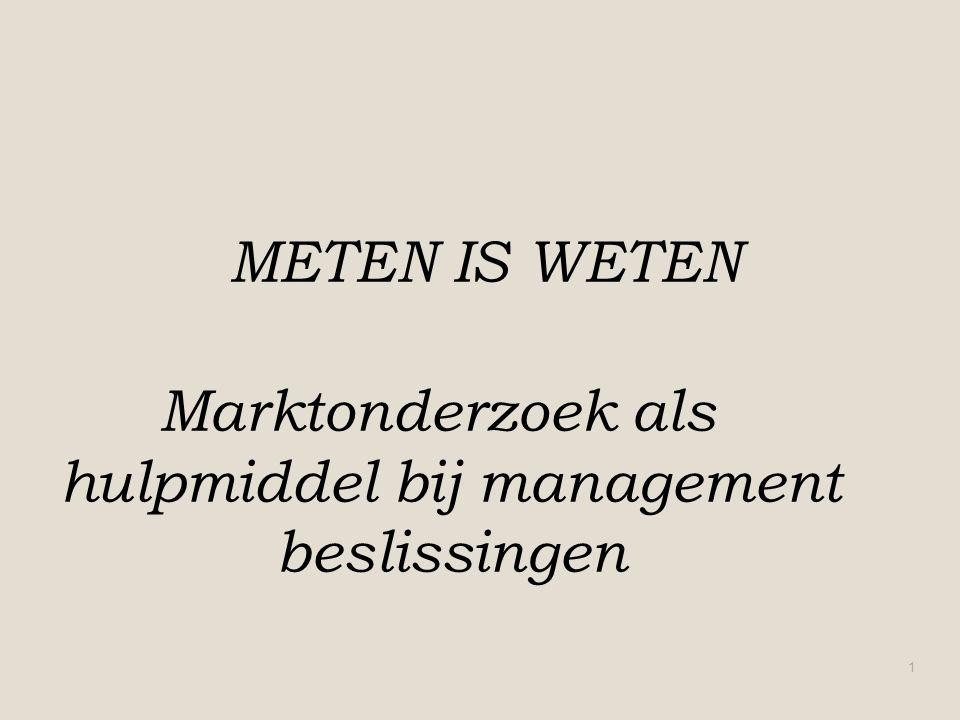 Marktonderzoek als hulpmiddel bij management beslissingen