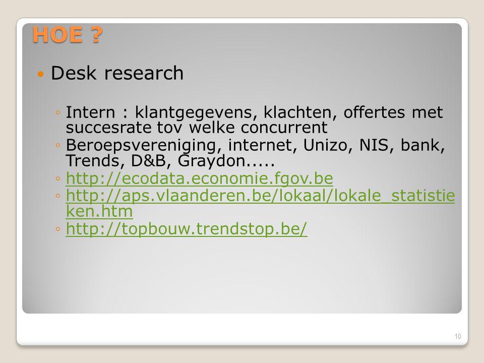 HOE Desk research. Intern : klantgegevens, klachten, offertes met succesrate tov welke concurrent.