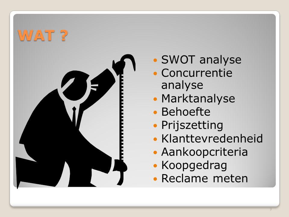 WAT SWOT analyse Concurrentie analyse Marktanalyse Behoefte