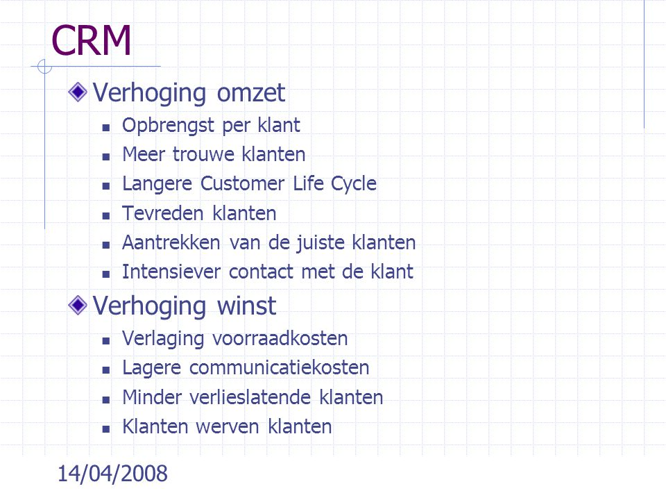 CRM Verhoging omzet Verhoging winst 14/04/2008 Opbrengst per klant