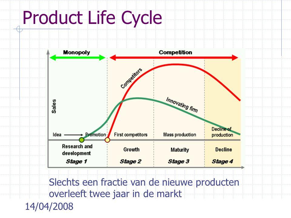 Product Life Cycle Slechts een fractie van de nieuwe producten overleeft twee jaar in de markt.