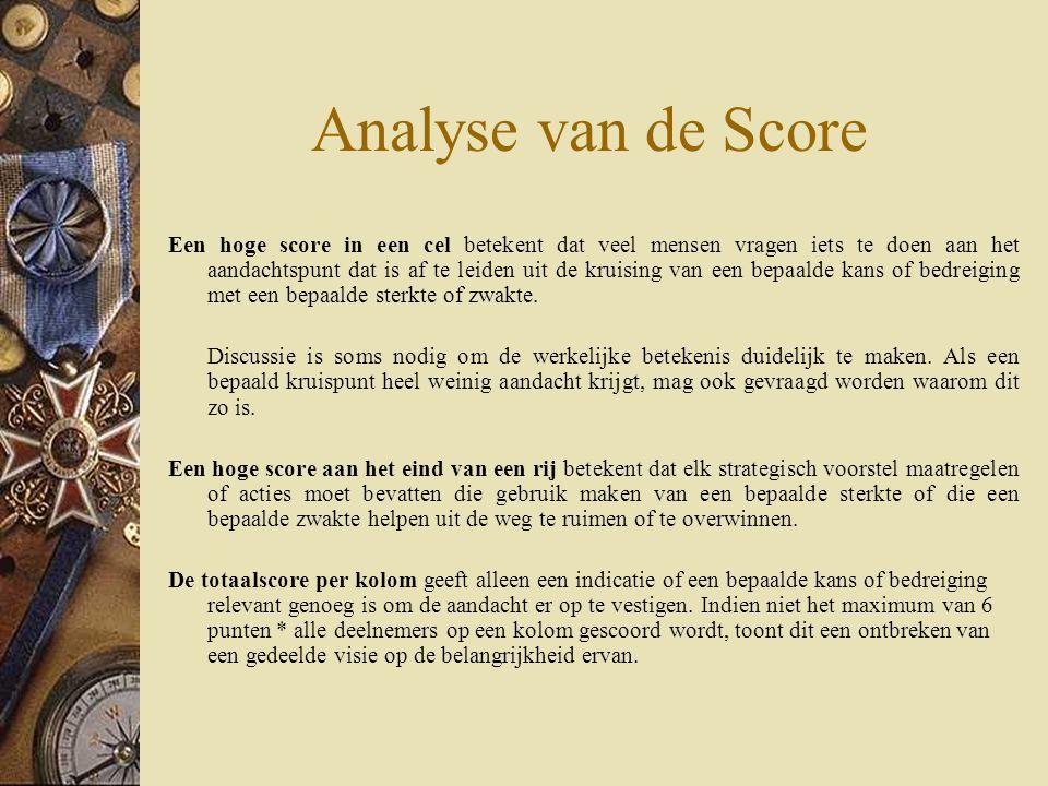 Analyse van de Score