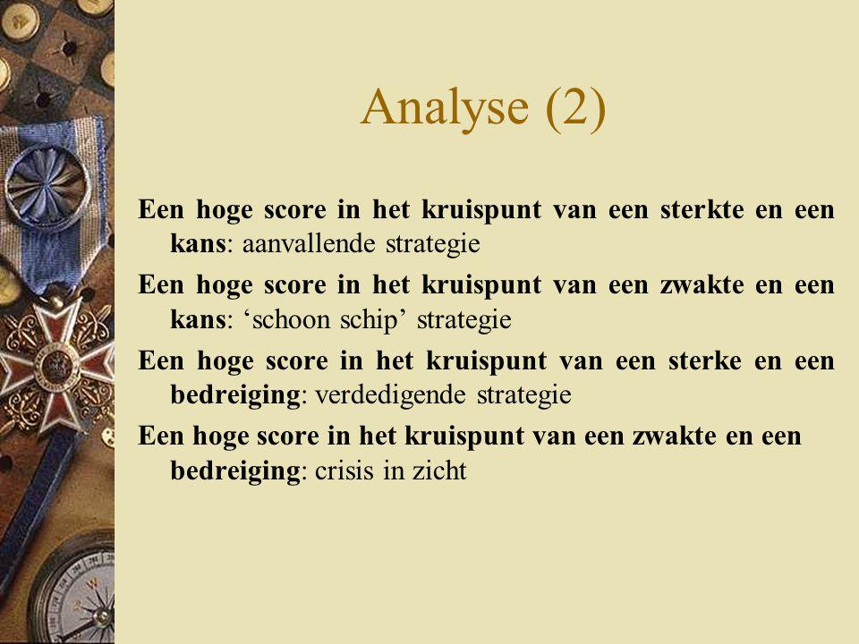 Analyse (2) Een hoge score in het kruispunt van een sterkte en een kans: aanvallende strategie.