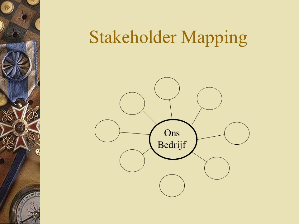 Stakeholder Mapping Ons Bedrijf