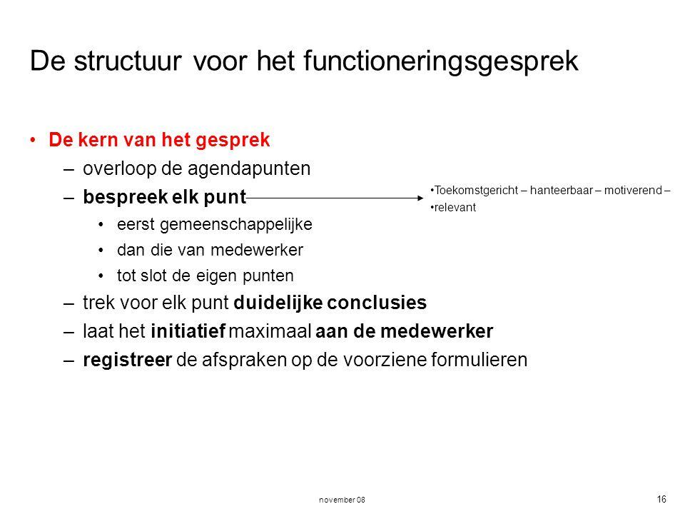 De structuur voor het functioneringsgesprek