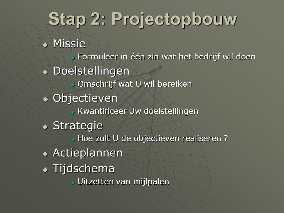 Stap 2: Projectopbouw Missie Doelstellingen Objectieven Strategie