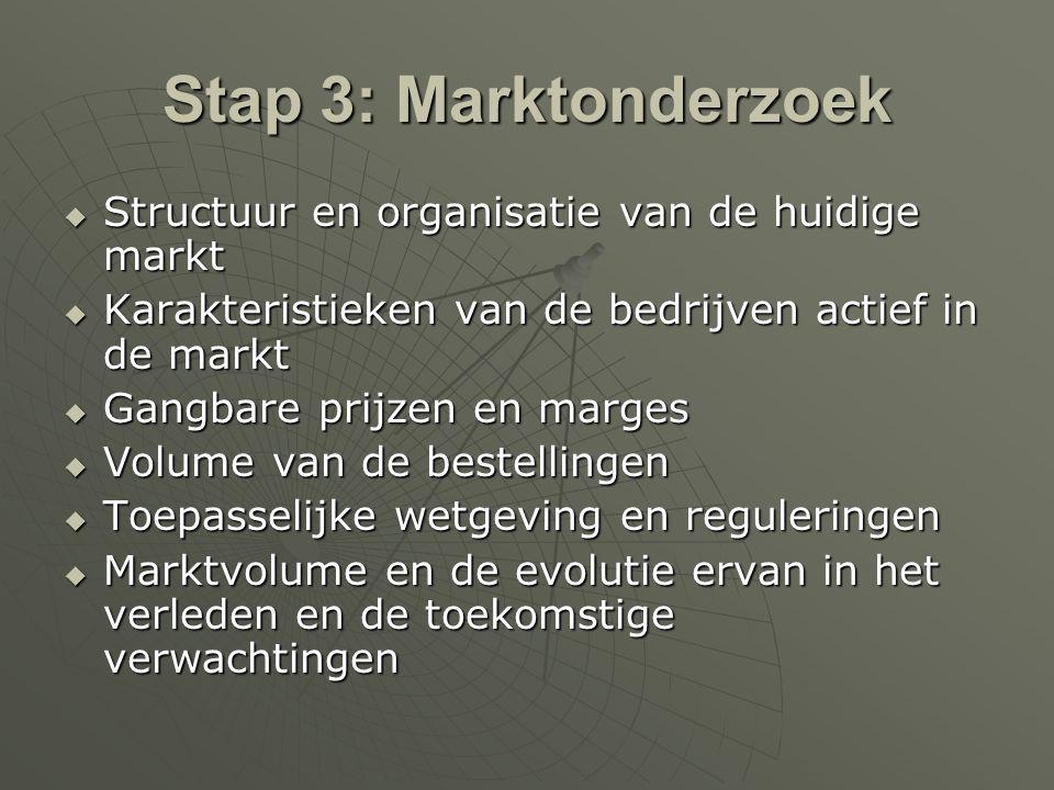 Stap 3: Marktonderzoek Structuur en organisatie van de huidige markt