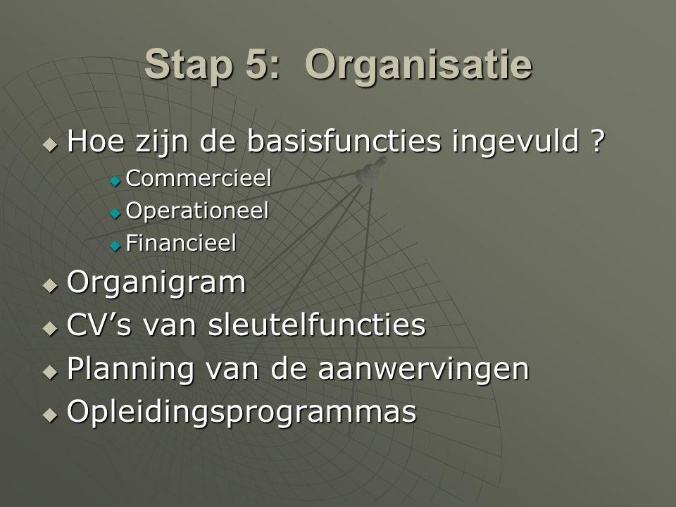 Stap 5: Organisatie Hoe zijn de basisfuncties ingevuld Organigram