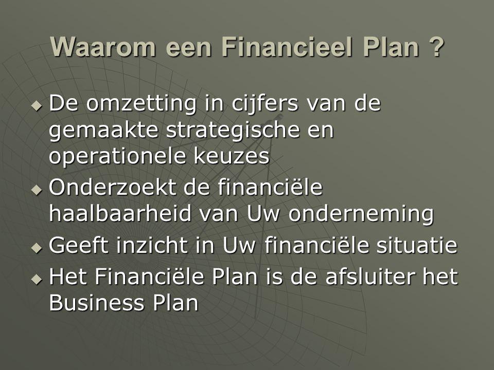 Waarom een Financieel Plan