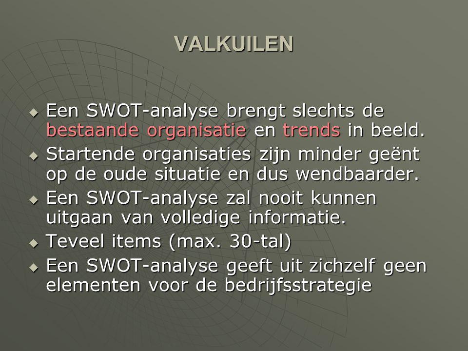 VALKUILEN Een SWOT-analyse brengt slechts de bestaande organisatie en trends in beeld.