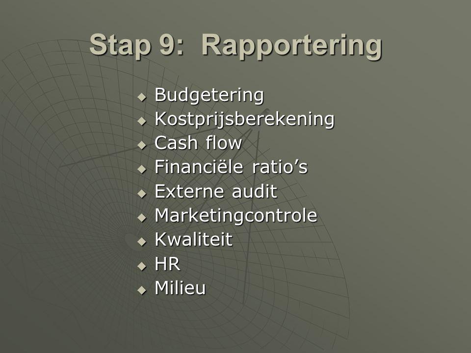 Stap 9: Rapportering Budgetering Kostprijsberekening Cash flow