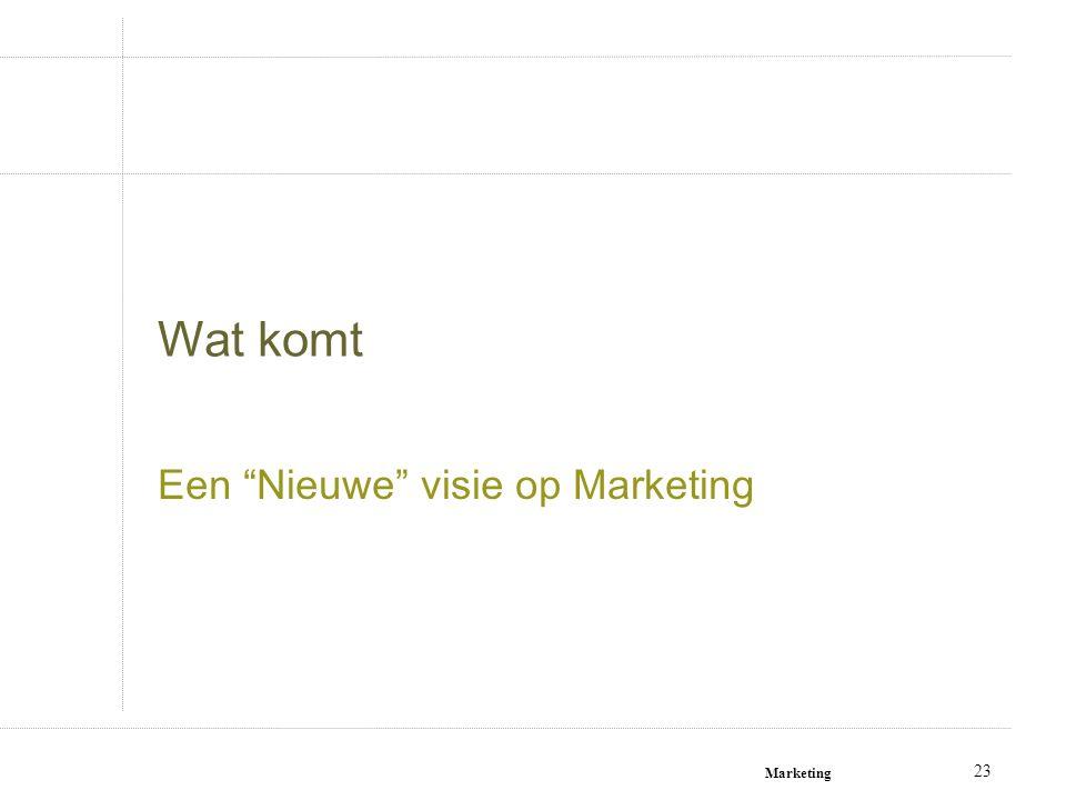 Een Nieuwe visie op Marketing