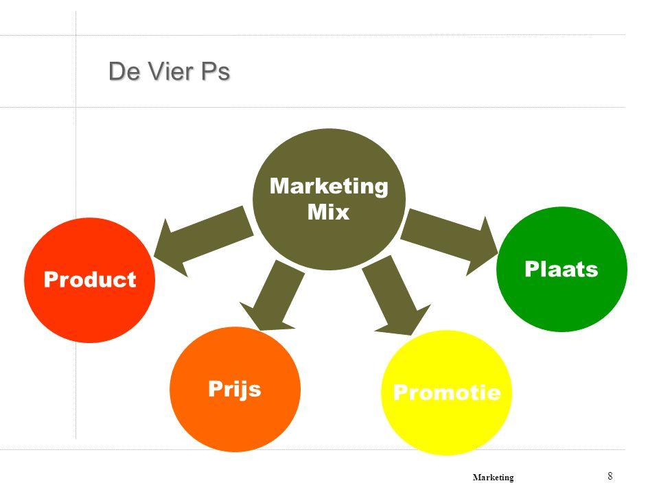 De Vier Ps Marketing Mix Product Plaats Promotie Prijs