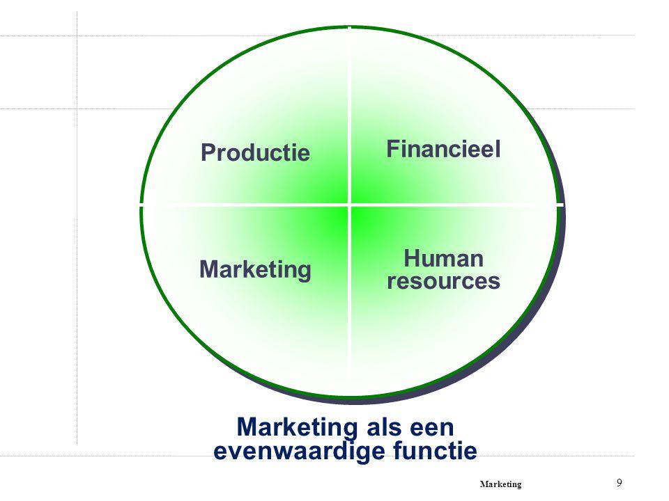 Marketing als een evenwaardige functie