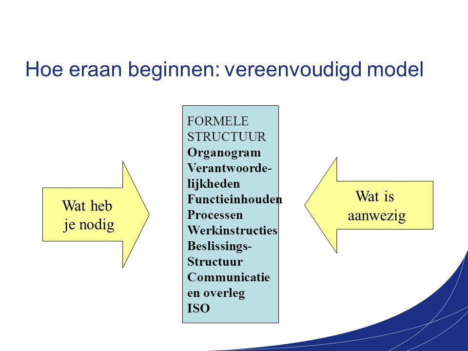 Hoe eraan beginnen: vereenvoudigd model