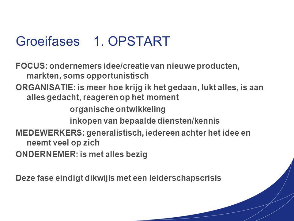 Groeifases 1. OPSTART FOCUS: ondernemers idee/creatie van nieuwe producten, markten, soms opportunistisch.