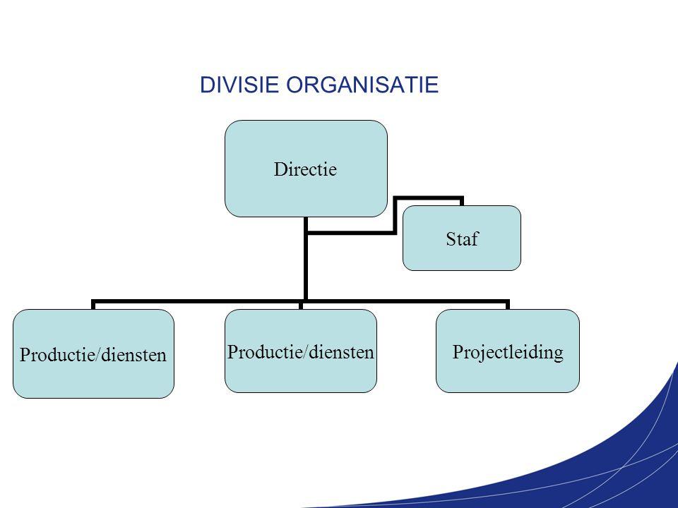 DIVISIE ORGANISATIE