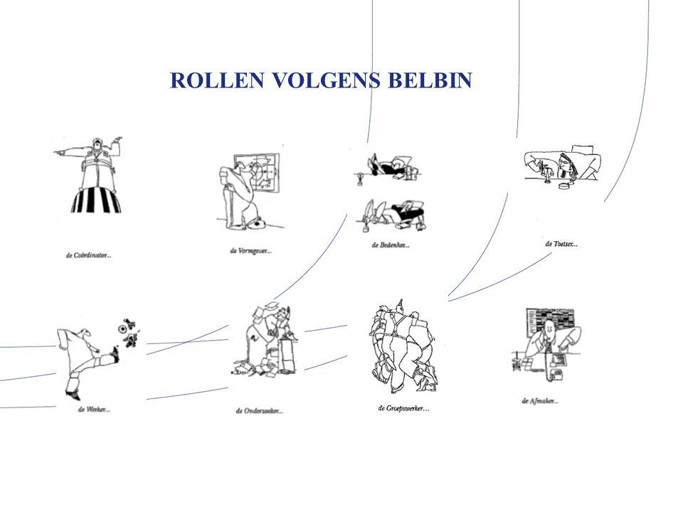ROLLEN VOLGENS BELBIN