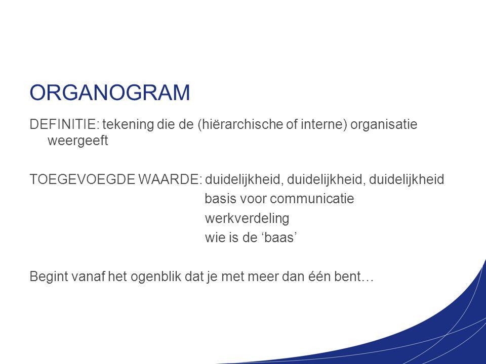 ORGANOGRAM DEFINITIE: tekening die de (hiërarchische of interne) organisatie weergeeft.