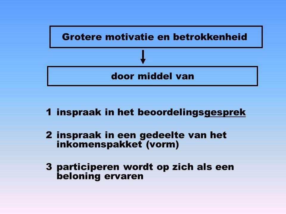 Grotere motivatie en betrokkenheid