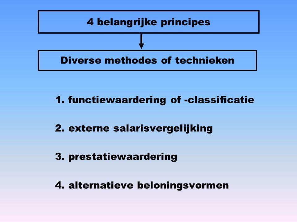4 belangrijke principes Diverse methodes of technieken