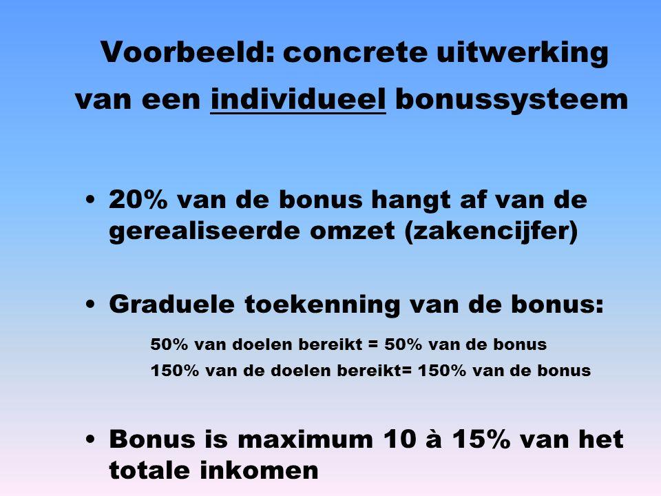 Voorbeeld: concrete uitwerking van een individueel bonussysteem