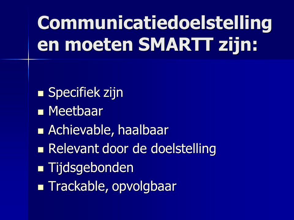 Communicatiedoelstellingen moeten SMARTT zijn:
