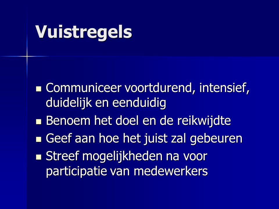 Vuistregels Communiceer voortdurend, intensief, duidelijk en eenduidig