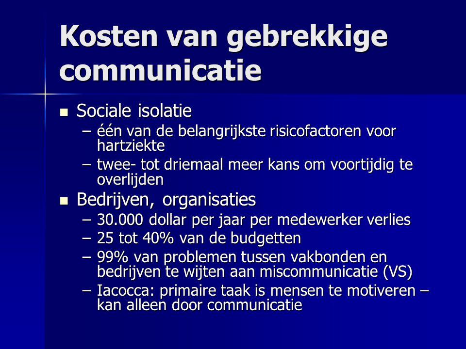Kosten van gebrekkige communicatie
