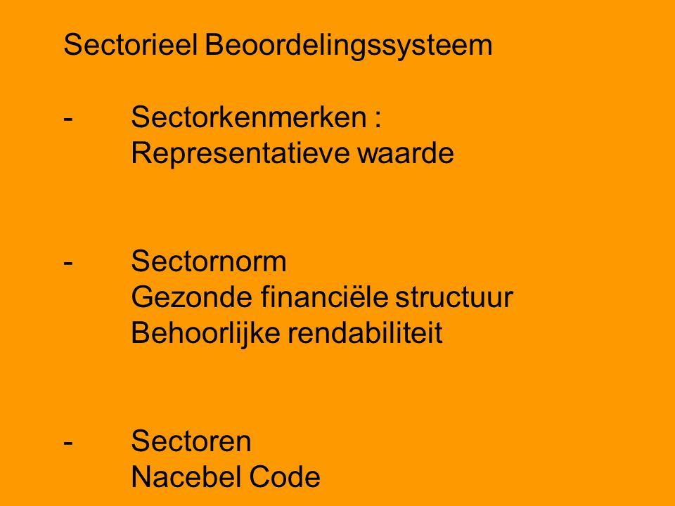 Sectorieel Beoordelingssysteem